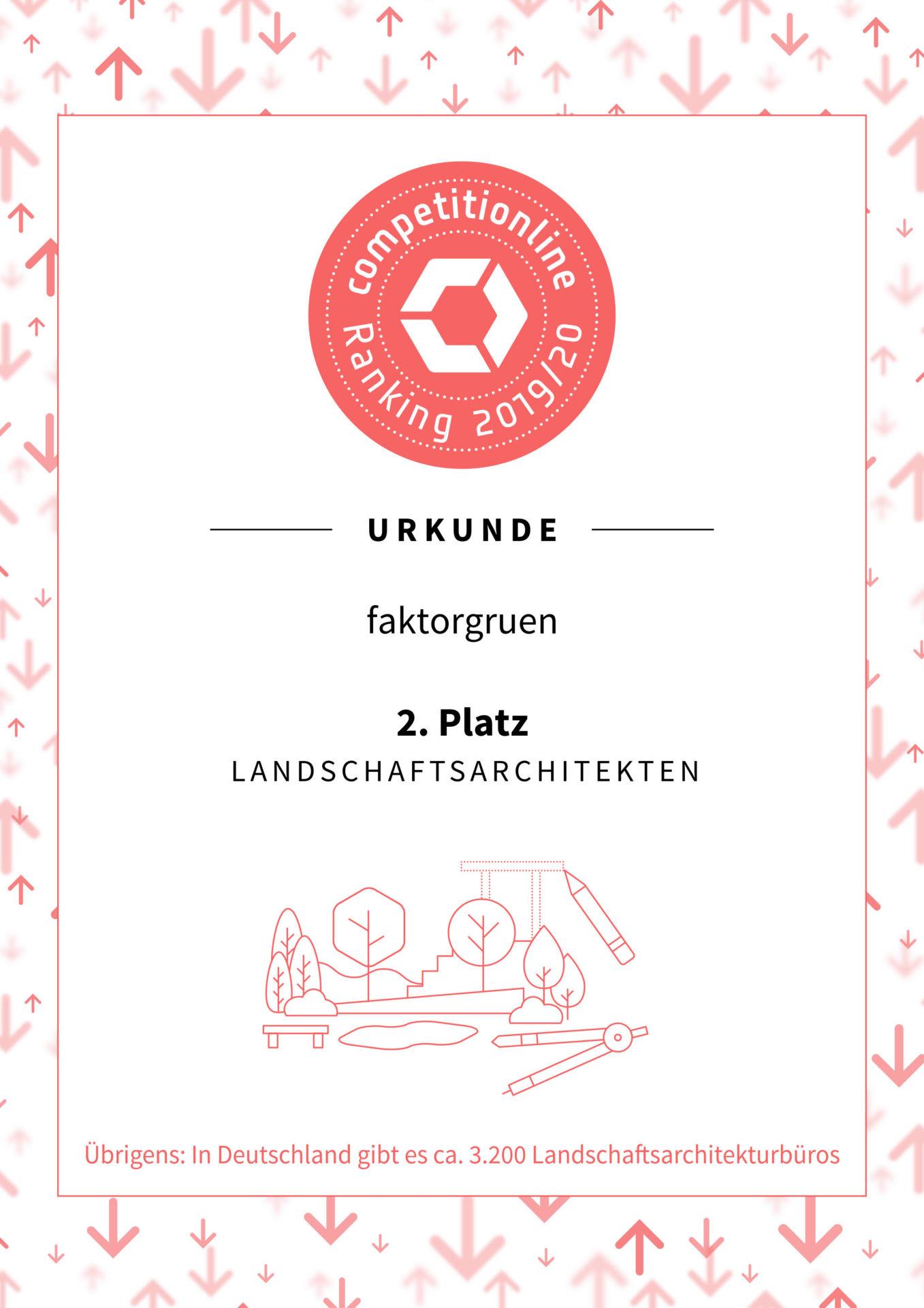 Competitionline Ranking Urkunde 2019/2020