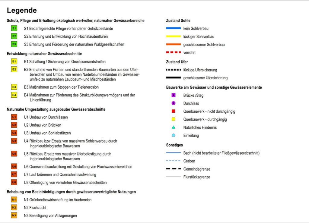 Epfendorf, Gewässerentwicklungsplan - Legende